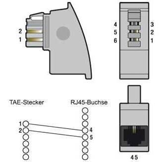 kabel dsl tae f stecker auf rj11 buchse avm kaufen pc mediastore aschaffenburg. Black Bedroom Furniture Sets. Home Design Ideas